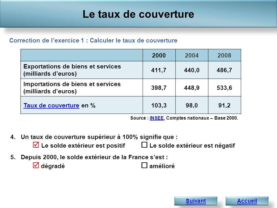 Le taux de couverture Accueil Correction de lexercice 1 : Calculer le taux de couverture Suivant Source : INSEE, Comptes nationaux – Base 2000.INSEE 4