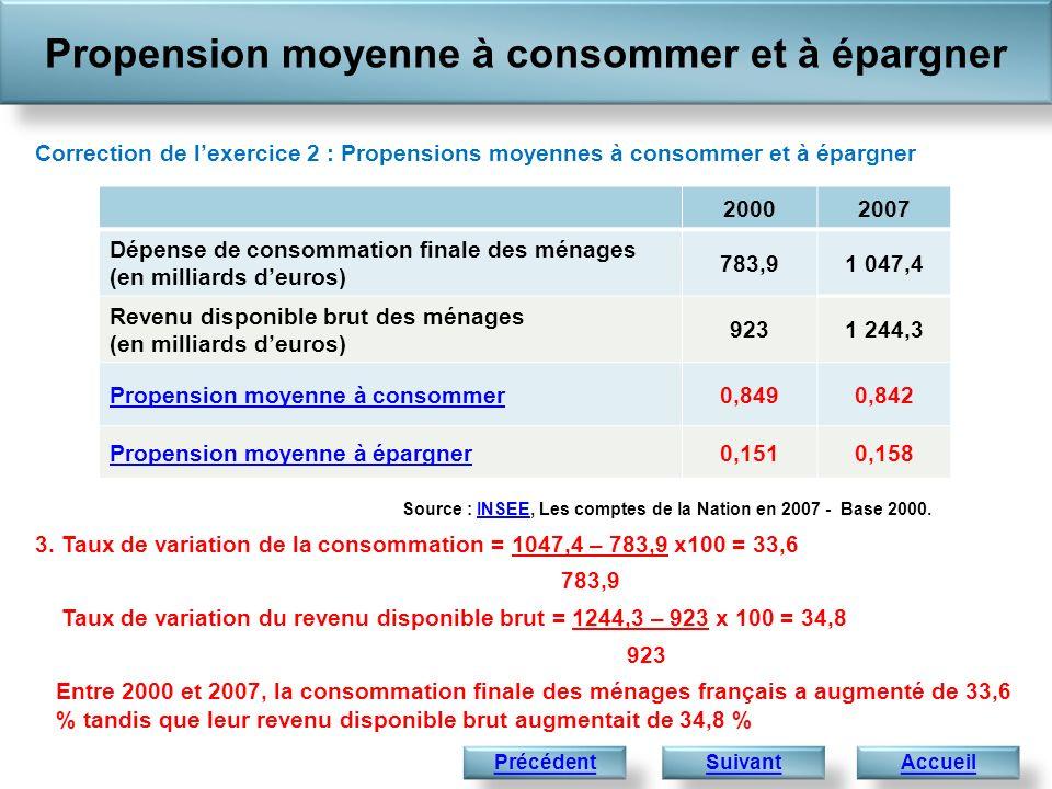 Propension moyenne à consommer et à épargner AccueilPrécédent 3. Taux de variation de la consommation = 1047,4 – 783,9 x100 = 33,6 783,9 Taux de varia