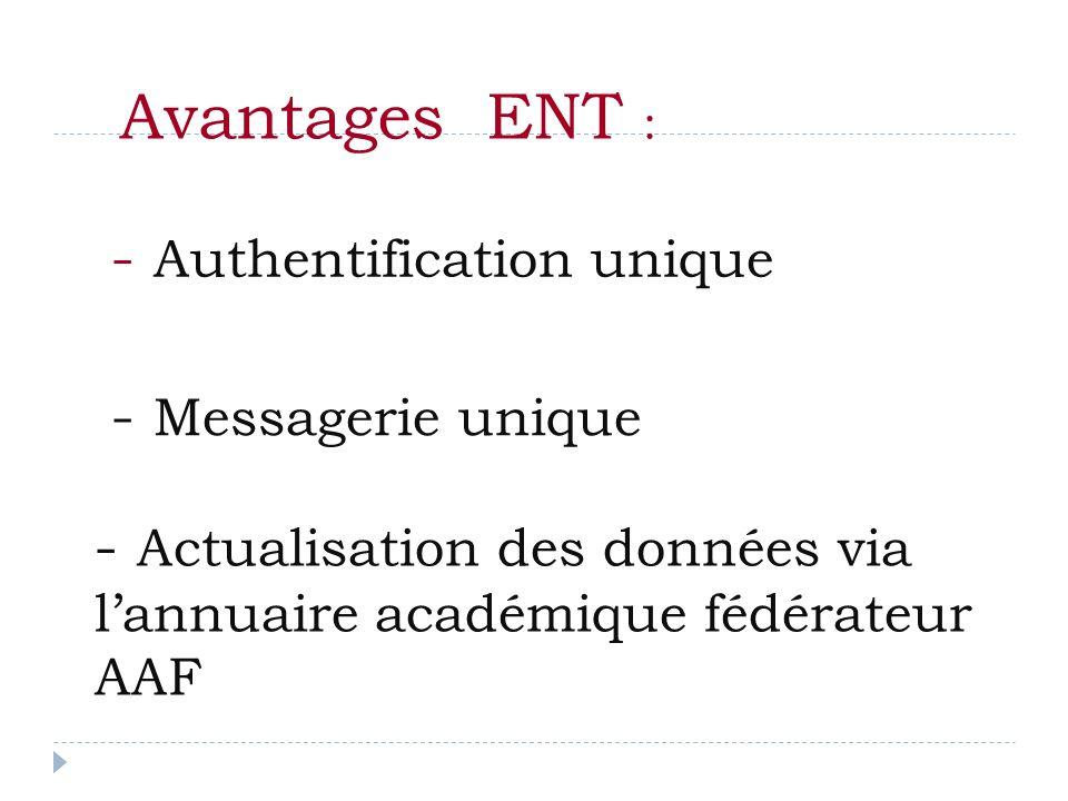 Avantages ENT : - Authentification unique - Messagerie unique - Actualisation des données via lannuaire académique fédérateur AAF