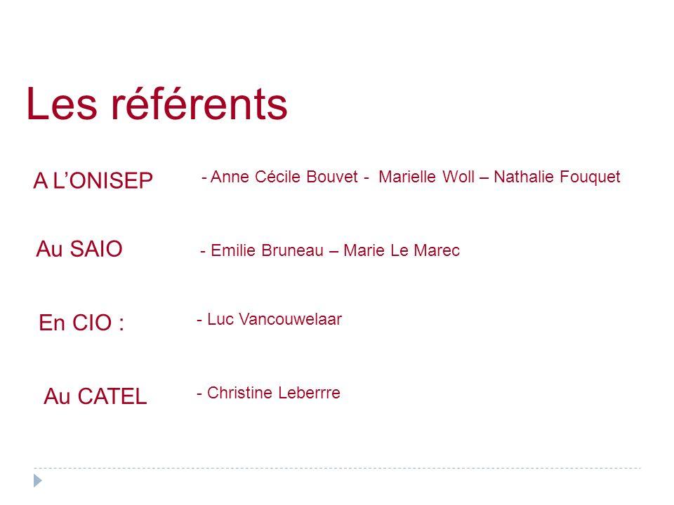 Les référents A LONISEP En CIO : - Anne Cécile Bouvet - Marielle Woll – Nathalie Fouquet - Luc Vancouwelaar Au SAIO - Emilie Bruneau – Marie Le Marec Au CATEL - Christine Leberrre