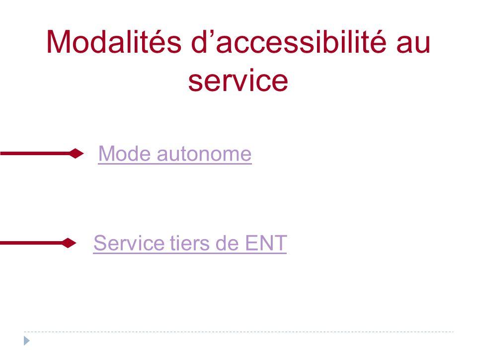 Modalités daccessibilité au service Mode autonome Service tiers de ENT