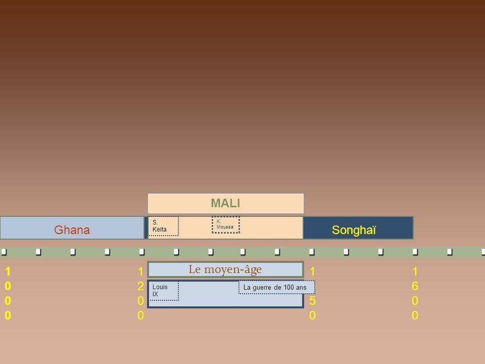 10001000 Ghana 12001200 14501450 MALI S. Keita K. Moussa 16001600 Songhaï Le moyen-âge Louis IX La guerre de 100 ans