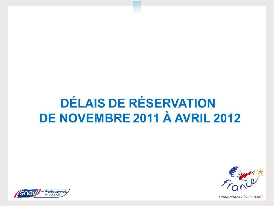 DÉLAIS DE RÉSERVATION DE NOVEMBRE 2011 À AVRIL 2012