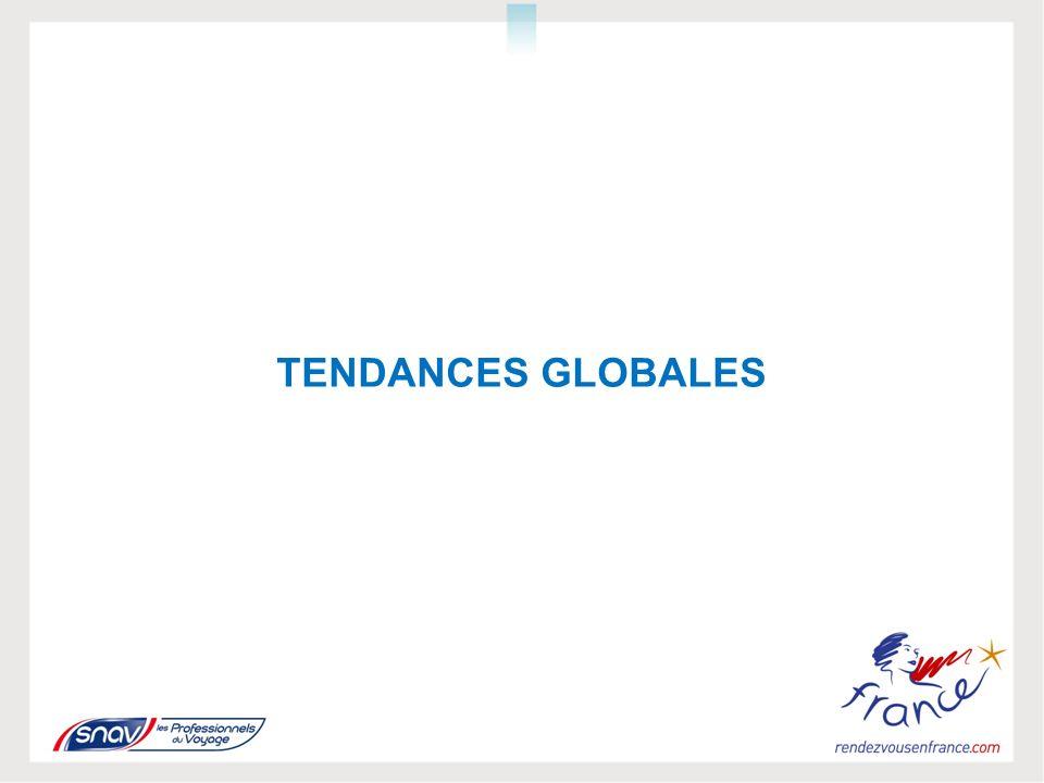 TENDANCES GLOBALES