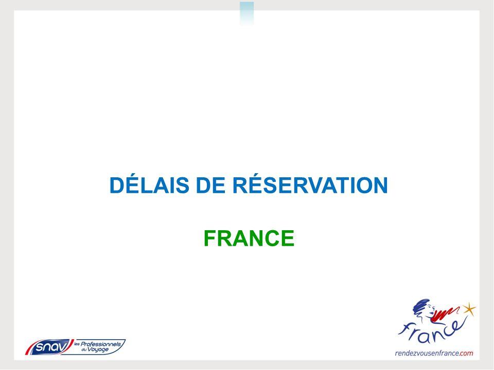 DÉLAIS DE RÉSERVATION FRANCE