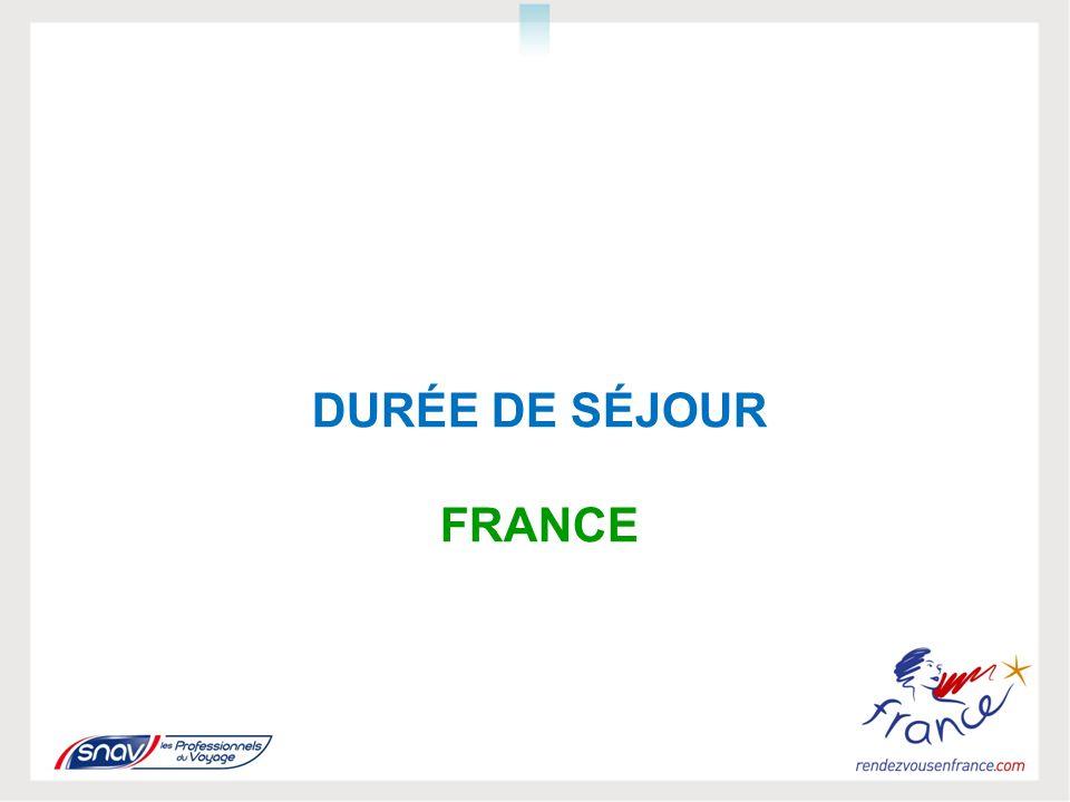 DURÉE DE SÉJOUR FRANCE