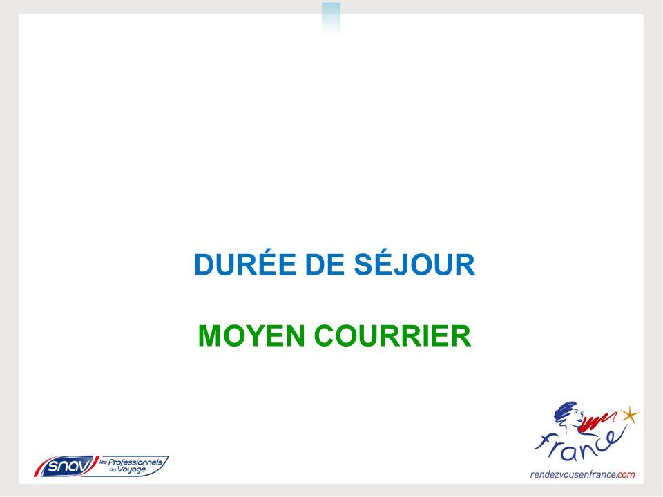 DURÉE DE SÉJOUR MOYEN COURRIER