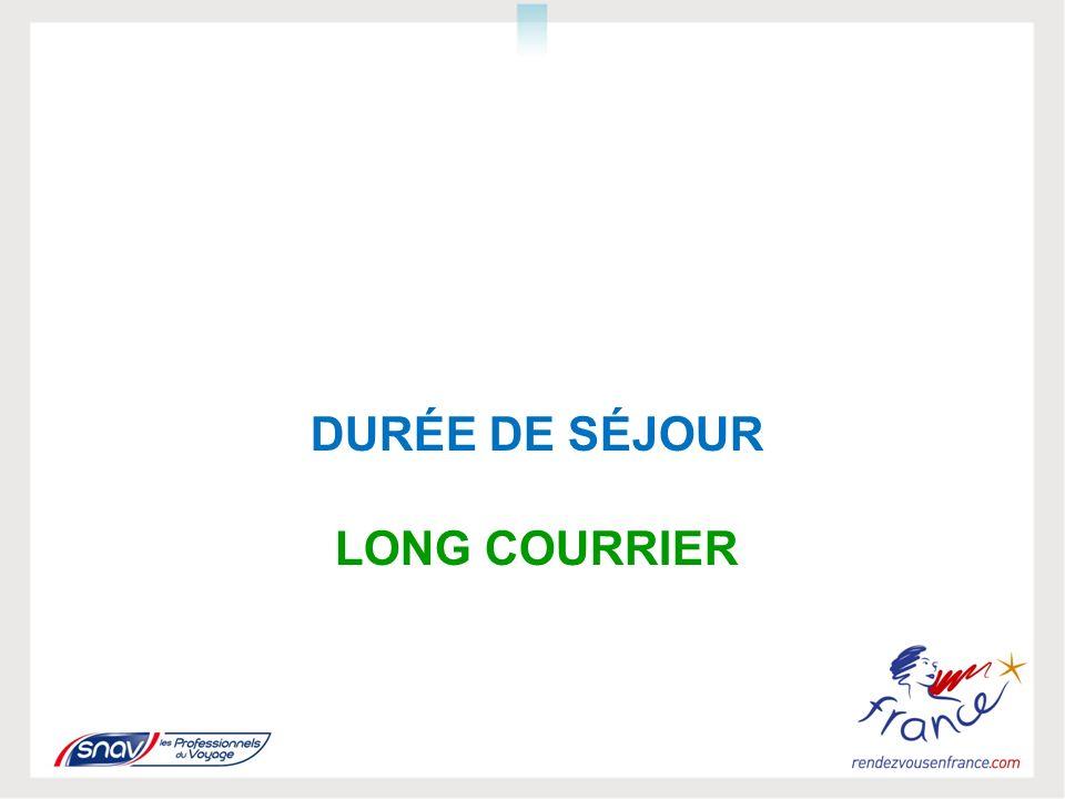 DURÉE DE SÉJOUR LONG COURRIER