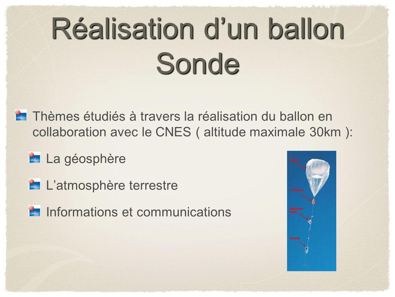 Réalisation dun ballon Sonde Thèmes étudiés à travers la réalisation du ballon en collaboration avec le CNES ( altitude maximale 30km ): La géosphère