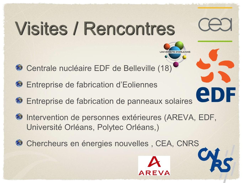 Visites / Rencontres Centrale nucléaire EDF de Belleville (18) Entreprise de fabrication dEoliennes Entreprise de fabrication de panneaux solaires Int