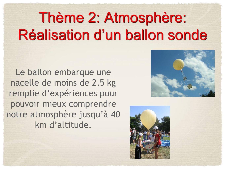 Thème 2: Atmosphère: Réalisation dun ballon sonde Le ballon embarque une nacelle de moins de 2,5 kg remplie dexpériences pour pouvoir mieux comprendre