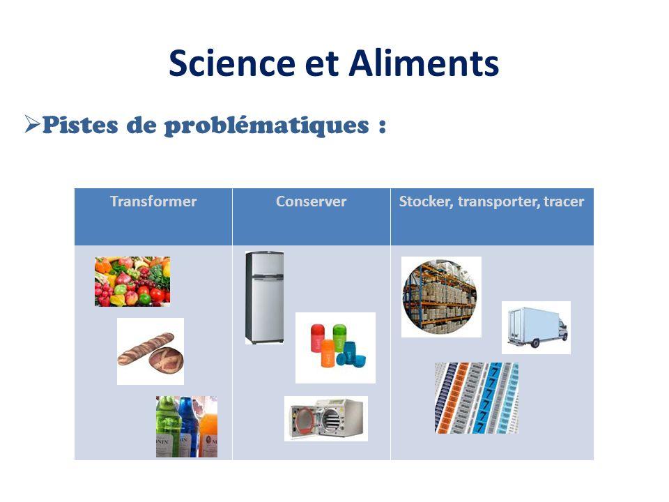Science et Aliments Pistes de problématiques : TransformerConserverStocker, transporter, tracer