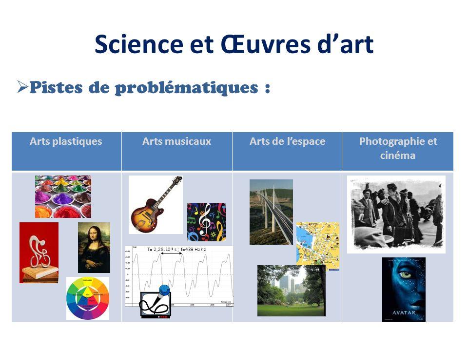 Science et Œuvres dart Pistes de problématiques : Arts plastiquesArts musicauxArts de lespacePhotographie et cinéma T= 2,28.10 -3 s ; f=439 Hz hz