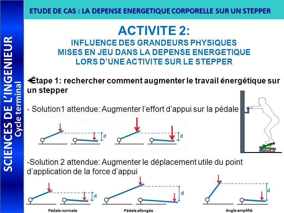 ACTIVITE 2: INFLUENCE DES GRANDEURS PHYSIQUES MISES EN JEU DANS LA DEPENSE ENERGETIQUE LORS DUNE ACTIVITE SUR LE STEPPER Étape 1: rechercher comment a