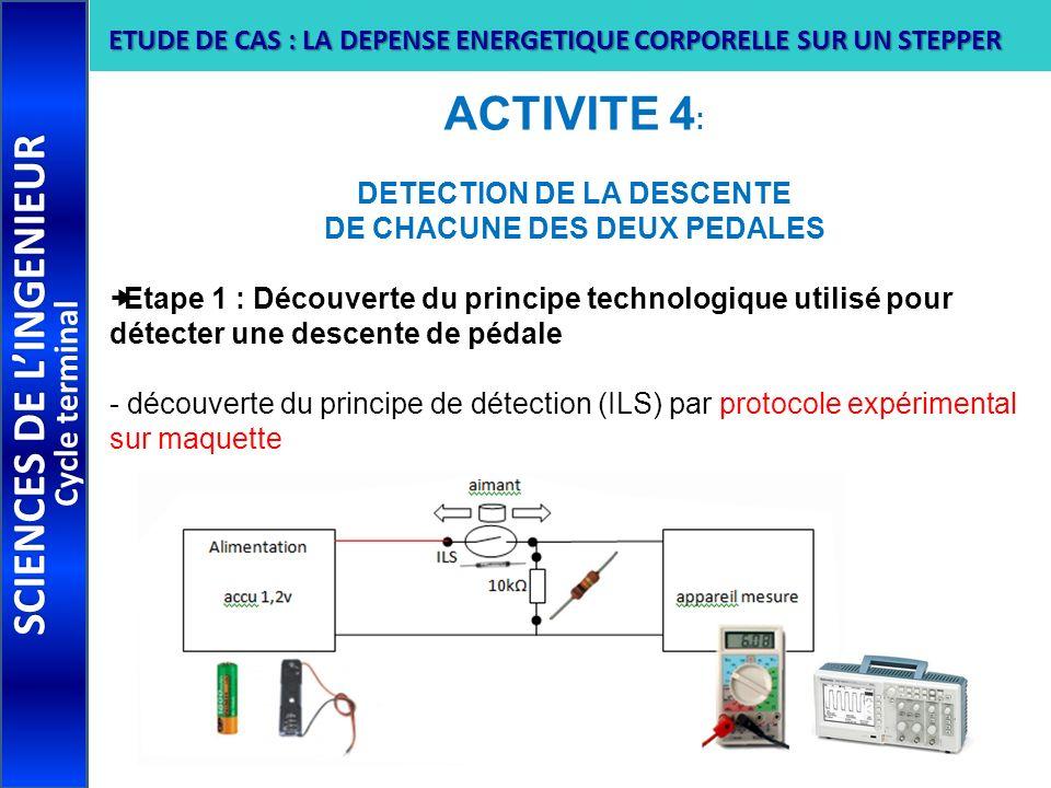 ACTIVITE 4 : DETECTION DE LA DESCENTE DE CHACUNE DES DEUX PEDALES Etape 1 : Découverte du principe technologique utilisé pour détecter une descente de