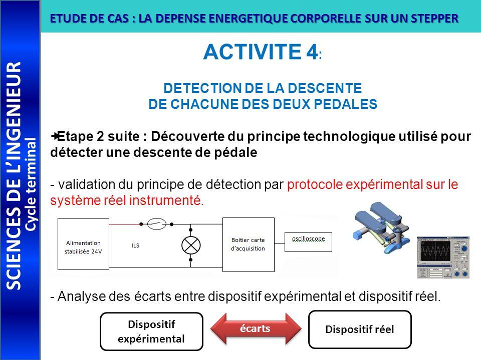 ACTIVITE 4 : DETECTION DE LA DESCENTE DE CHACUNE DES DEUX PEDALES Etape 2 suite : Découverte du principe technologique utilisé pour détecter une desce