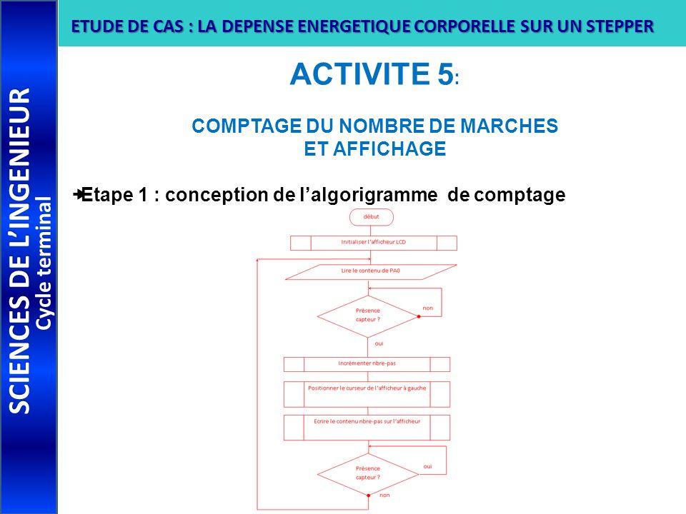 ACTIVITE 5 : COMPTAGE DU NOMBRE DE MARCHES ET AFFICHAGE Etape 1 : conception de lalgorigramme de comptage SCIENCES DE LINGENIEUR Cycle terminal ETUDE