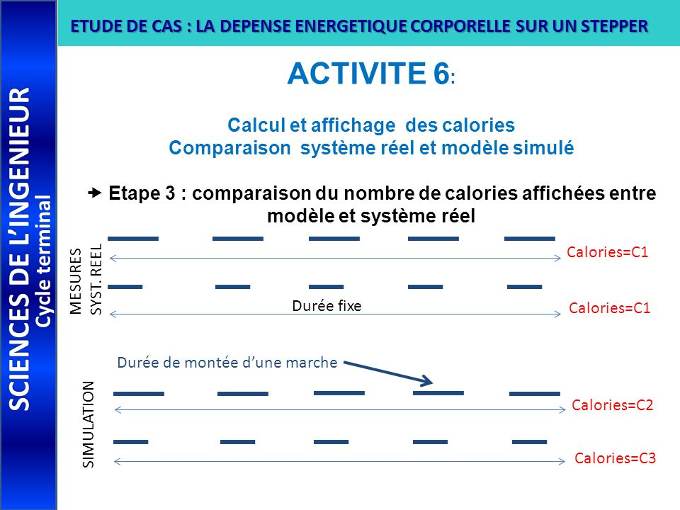 ACTIVITE 6 : Calcul et affichage des calories Comparaison système réel et modèle simulé Etape 3 : comparaison du nombre de calories affichées entre mo