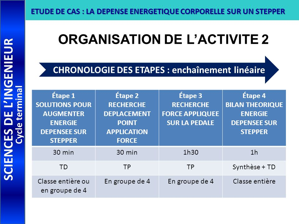 ORGANISATION DE LACTIVITE 2 SCIENCES DE LINGENIEUR Cycle terminal ETUDE DE CAS : LA DEPENSE ENERGETIQUE CORPORELLE SUR UN STEPPER Étape 1 SOLUTIONS PO