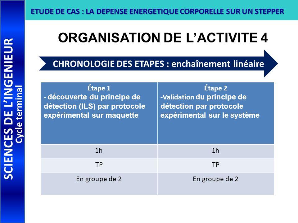 ORGANISATION DE LACTIVITE 4 SCIENCES DE LINGENIEUR Cycle terminal ETUDE DE CAS : LA DEPENSE ENERGETIQUE CORPORELLE SUR UN STEPPER Étape 1 - découverte
