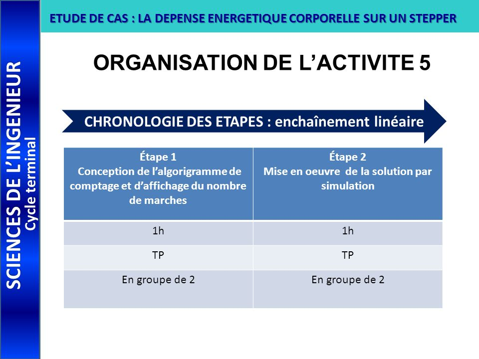 ORGANISATION DE LACTIVITE 5 SCIENCES DE LINGENIEUR Cycle terminal ETUDE DE CAS : LA DEPENSE ENERGETIQUE CORPORELLE SUR UN STEPPER Étape 1 Conception d