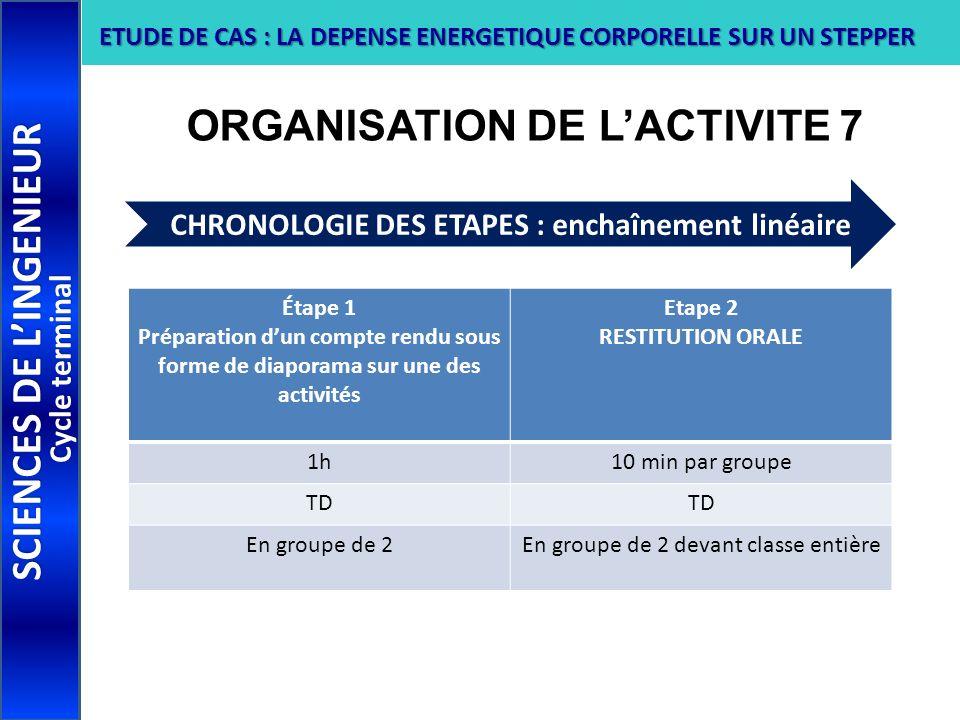 ORGANISATION DE LACTIVITE 7 SCIENCES DE LINGENIEUR Cycle terminal ETUDE DE CAS : LA DEPENSE ENERGETIQUE CORPORELLE SUR UN STEPPER Étape 1 Préparation