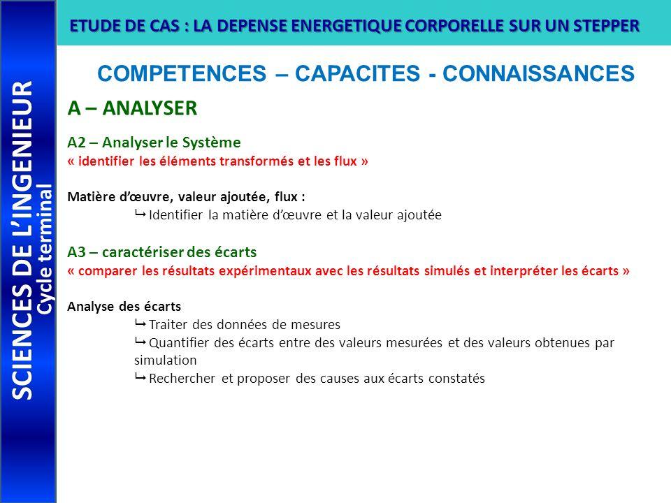 COMPETENCES – CAPACITES - CONNAISSANCES SCIENCES DE LINGENIEUR Cycle terminal A – ANALYSER A2 – Analyser le Système « identifier les éléments transfor