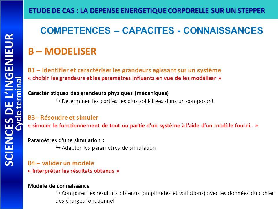 COMPETENCES – CAPACITES - CONNAISSANCES SCIENCES DE LINGENIEUR Cycle terminal B – MODELISER B1 – Identifier et caractériser les grandeurs agissant sur