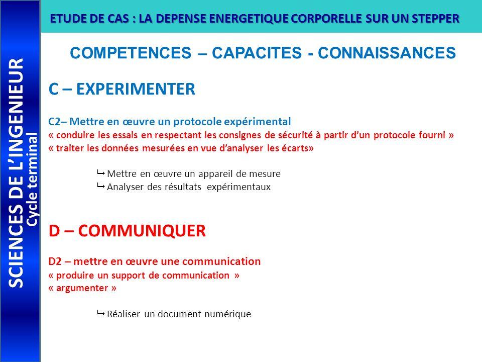 COMPETENCES – CAPACITES - CONNAISSANCES SCIENCES DE LINGENIEUR Cycle terminal C – EXPERIMENTER C2– Mettre en œuvre un protocole expérimental « conduir
