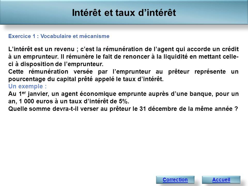 Intérêt et taux dintérêt Au 1 er janvier, un agent économique emprunte auprès dune banque, pour un an, 1 000 euros à un taux dintérêt de 5%.