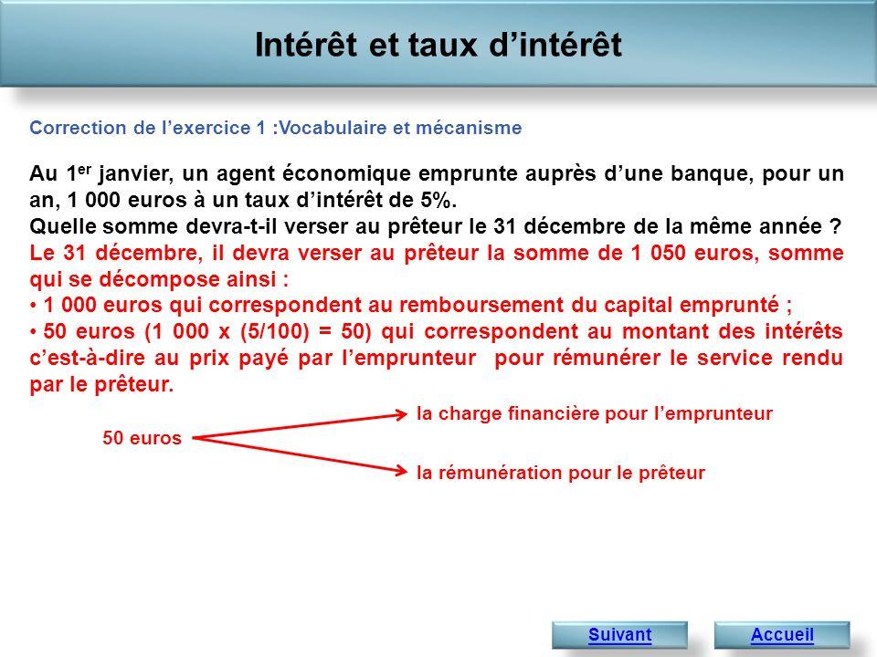 Intérêt et taux dintérêt Au 1 er janvier, un agent économique emprunte auprès dune banque, pour un an, 1 000 euros à un taux dintérêt de 5%. Quelle so