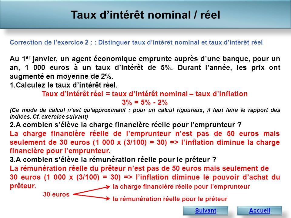 Taux dintérêt nominal / réel Au 1 er janvier, un agent économique emprunte auprès dune banque, pour un an, 1 000 euros à un taux dintérêt de 5%. Duran
