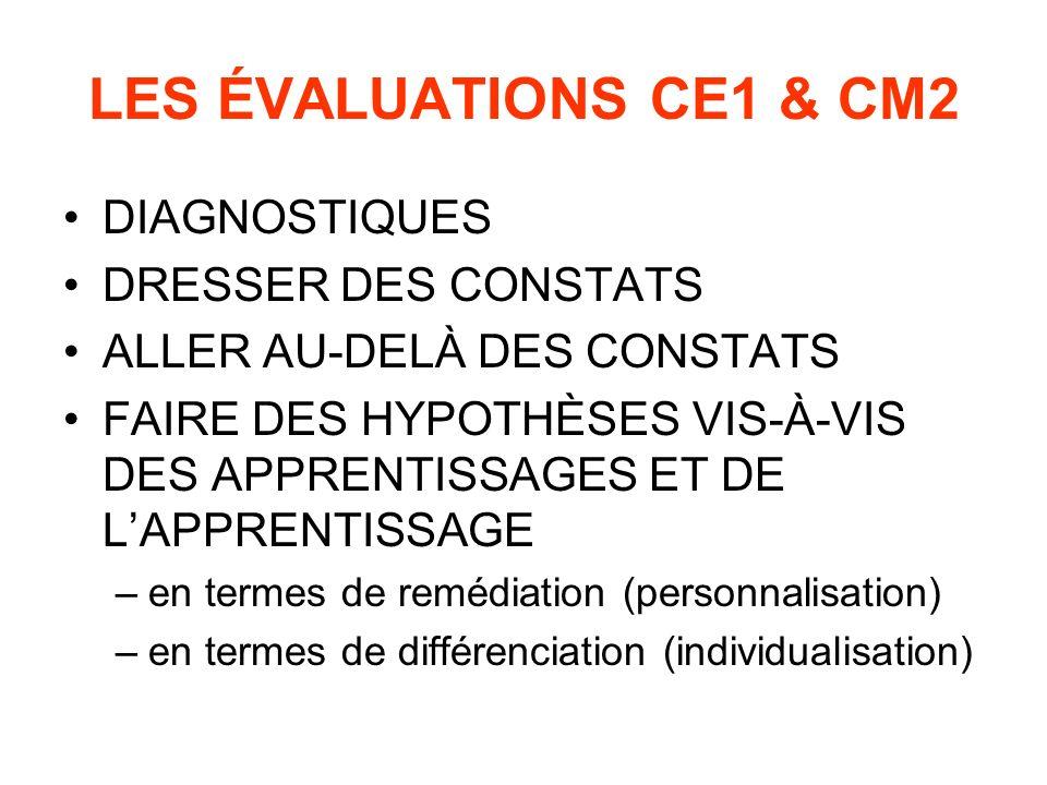 LES ÉVALUATIONS CE1 & CM2 DIAGNOSTIQUES DRESSER DES CONSTATS ALLER AU-DELÀ DES CONSTATS FAIRE DES HYPOTHÈSES VIS-À-VIS DES APPRENTISSAGES ET DE LAPPRE