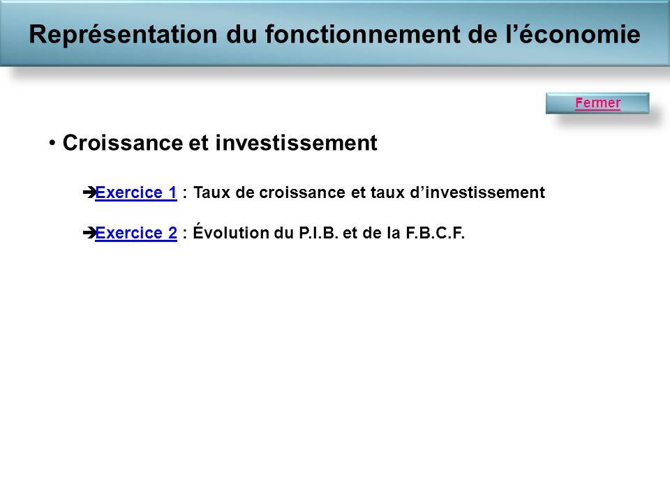 Croissance et investissement Exercice 1 : Taux de croissance et taux dinvestissementExercice 1 Exercice 2 : Évolution du P.I.B. et de la F.B.C.F.Exerc