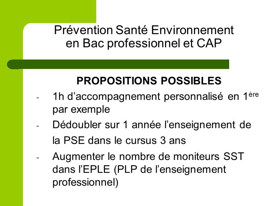 Prévention Santé Environnement en Bac professionnel et CAP PROPOSITIONS POSSIBLES - 1h daccompagnement personnalisé en 1 ère par exemple - Dédoubler s