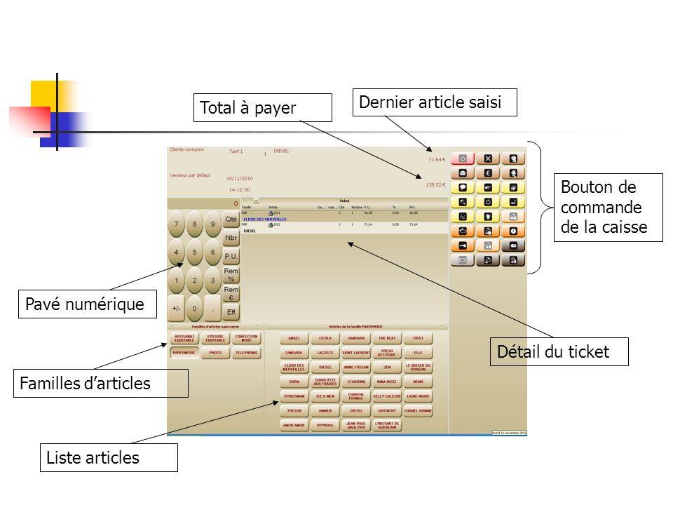 Pavé numérique Familles darticles Liste articles Détail du ticket Bouton de commande de la caisse Total à payer Dernier article saisi