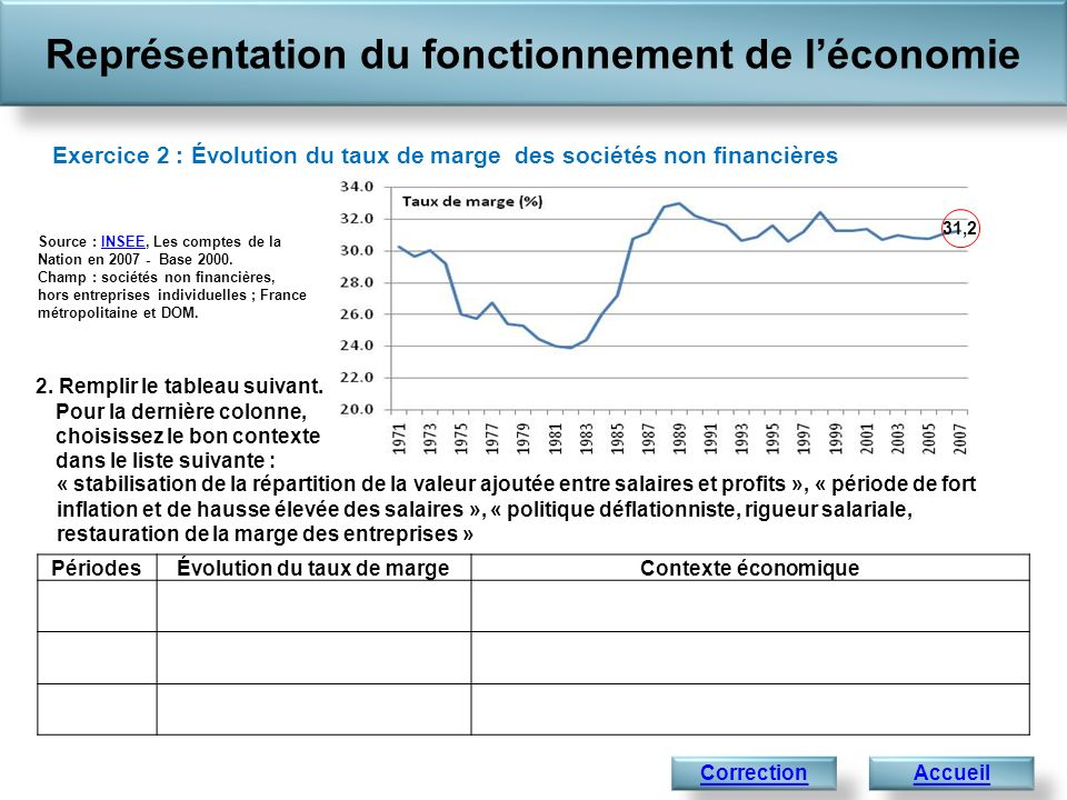 « stabilisation de la répartition de la valeur ajoutée entre salaires et profits », « période de fort inflation et de hausse élevée des salaires », «