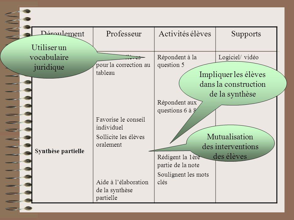 DéroulementProfesseurActivités élèvesSupports Synthèse partielle Sollicite 3 élèves pour la correction au tableau Favorise le conseil individuel Solli