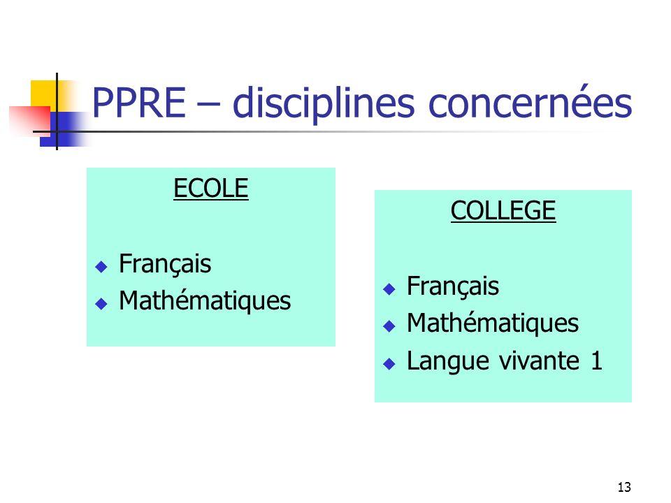 13 PPRE – disciplines concernées ECOLE Français Mathématiques COLLEGE Français Mathématiques Langue vivante 1