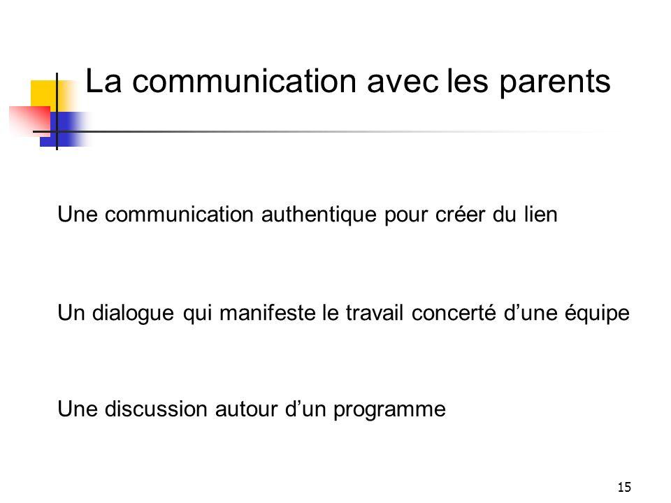15 Une communication authentique pour créer du lien Un dialogue qui manifeste le travail concerté dune équipe Une discussion autour dun programme La communication avec les parents