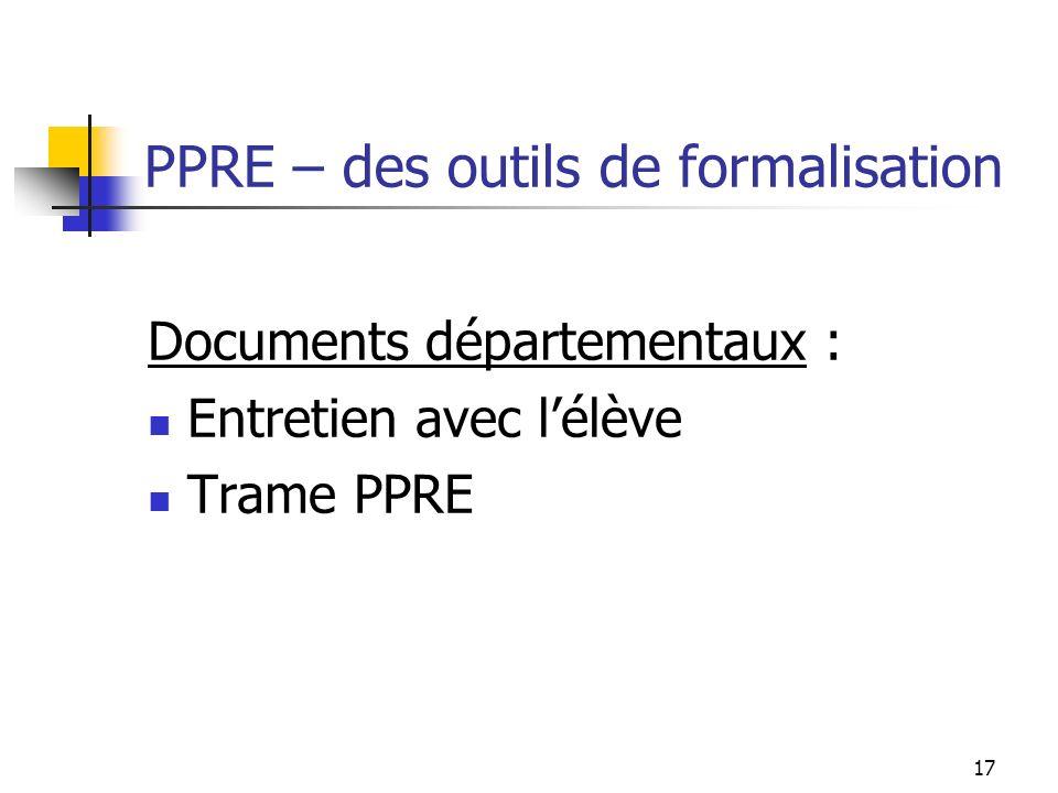 17 PPRE – des outils de formalisation Documents départementaux : Entretien avec lélève Trame PPRE