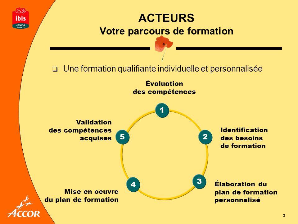 3 ACTEURS Votre parcours de formation Une formation qualifiante individuelle et personnalisée Évaluation des compétences Validation des compétences ac