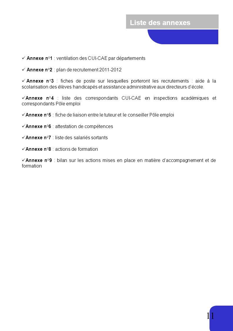 11 Liste des annexes Annexe n°1 : ventilation des CUI-CAE par départements Annexe n°2 : plan de recrutement 2011-2012 Annexe n°3 : fiches de poste sur lesquelles porteront les recrutements : aide à la scolarisation des élèves handicapés et assistance administrative aux directeurs décole.