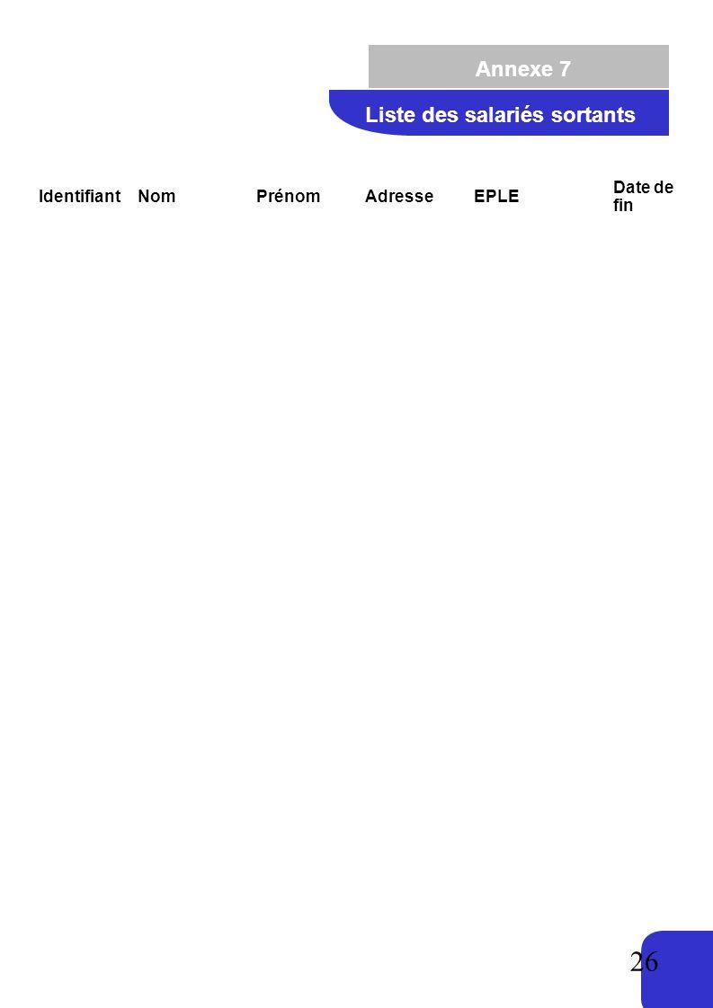 26 Annexe 7 Liste des salariés sortants IdentifiantNomPrénomAdresseEPLE Date de fin