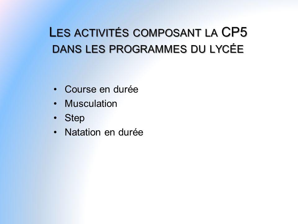 L ES ACTIVITÉS COMPOSANT LA CP5 DANS LES PROGRAMMES DU LYCÉE Course en durée Musculation Step Natation en durée