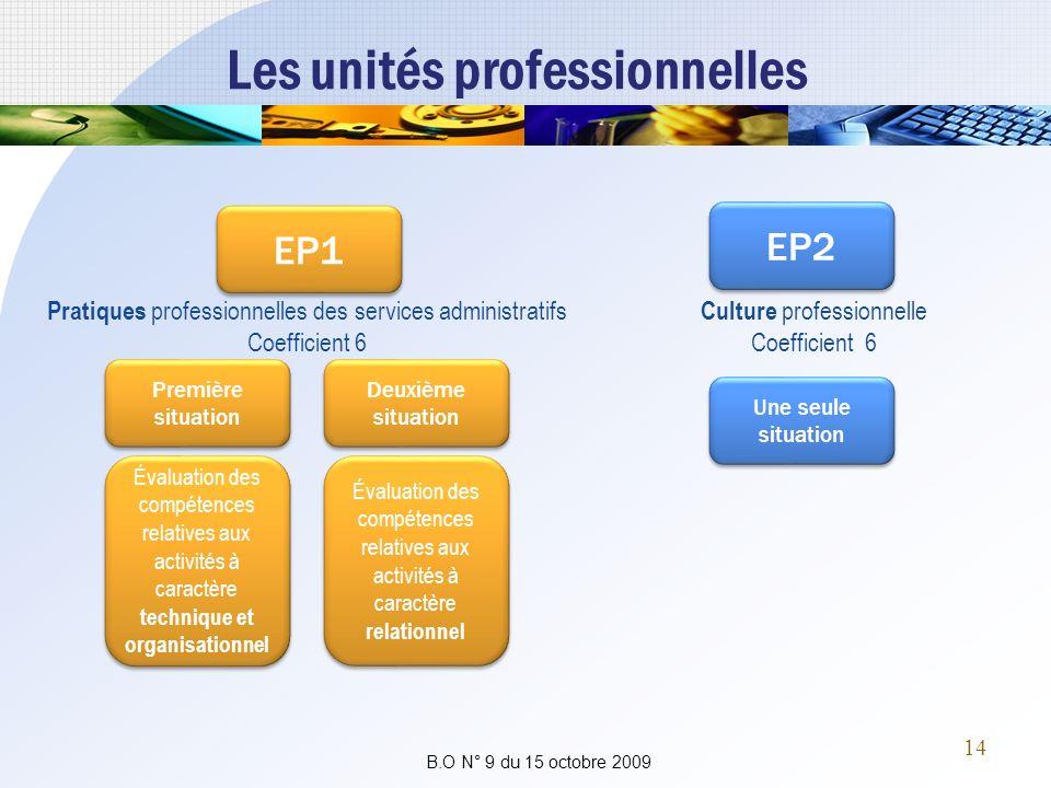 Les unités professionnelles EP1 Pratiques professionnelles des services administratifs Coefficient 6 Culture professionnelle Coefficient 6 EP2 Premièr