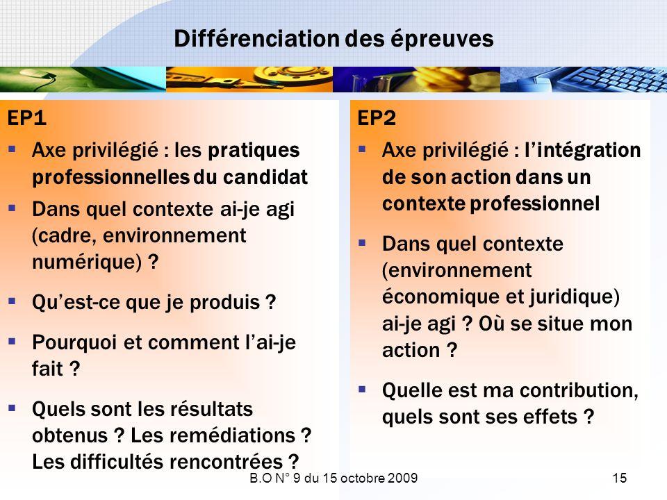 Différenciation des épreuves EP1 Axe privilégié : les pratiques professionnelles du candidat Dans quel contexte ai-je agi (cadre, environnement numéri
