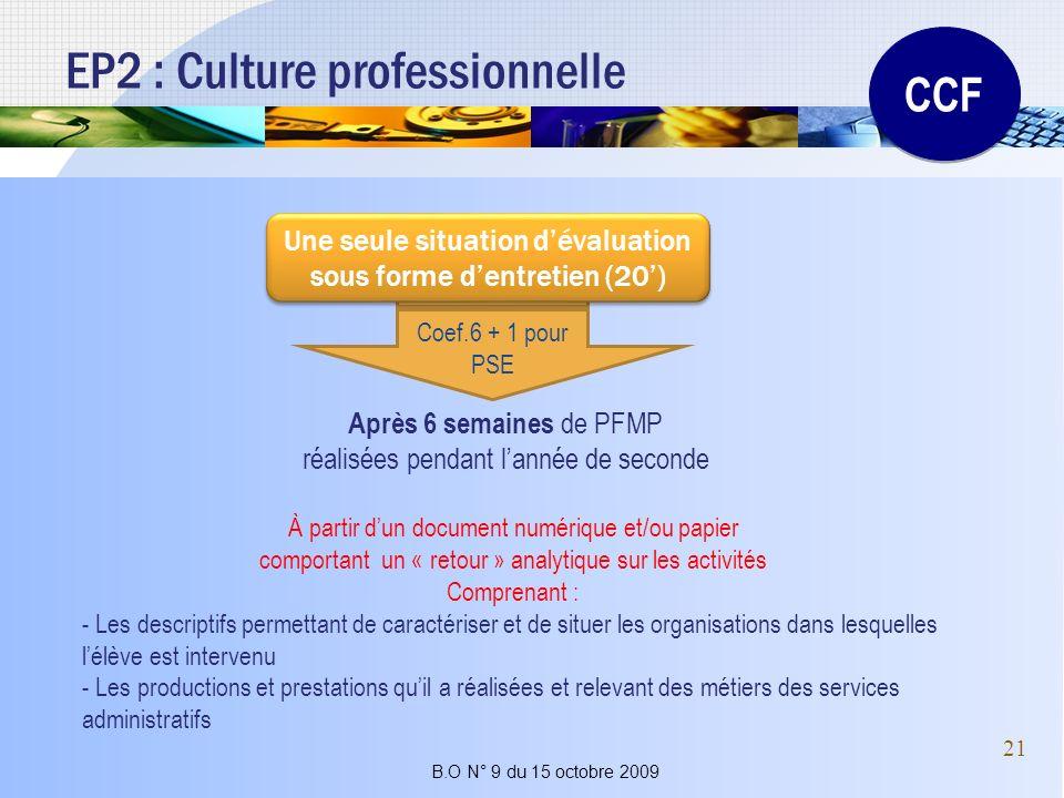 EP2 : Culture professionnelle CCF Une seule situation dévaluation sous forme dentretien (20) Coef.6 + 1 pour PSE Après 6 semaines de PFMP réalisées pe