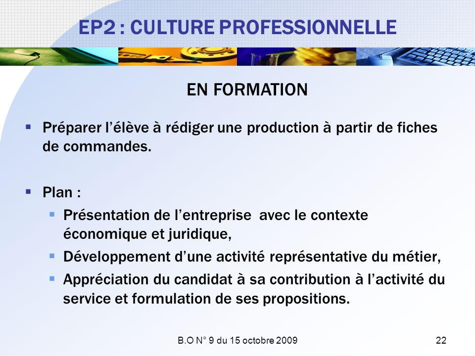EP2 : CULTURE PROFESSIONNELLE Préparer lélève à rédiger une production à partir de fiches de commandes. Plan : Présentation de lentreprise avec le con