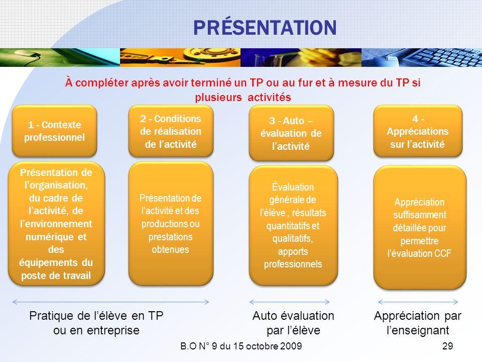 PRÉSENTATION 1 - Contexte professionnel 2 - Conditions de réalisation de lactivité 3 - Auto – évaluation de lactivité 4 - Appréciations sur lactivité